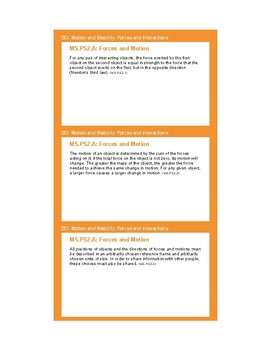 NGSS Planning Cards - MS-PS2 Motion and Stability: Forces