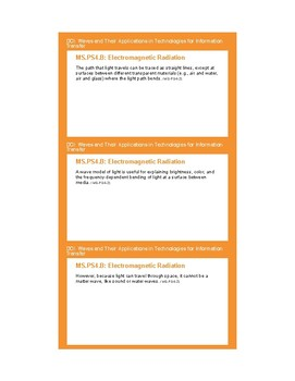 NGSS Planning Cards -MS-PS4 Waves and Their Applications in Technologies