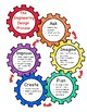 NGSS Posters Bundle - Engineering Design Process, Crosscutting Concepts, The 4Cs