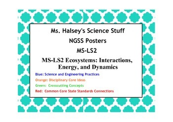 NGSS Posters MS LS2 Ecosystems Interactions Energy and Dynamics 2