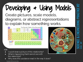 NGSS Posters: Science and Engineering Practices