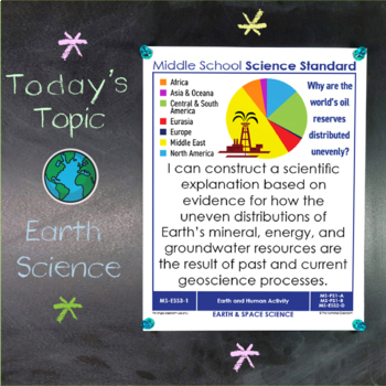I Can Statements for Middle School Science Standards NGSS