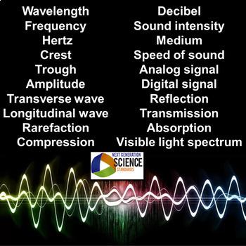 NGSS PowerPoint Sound, Light, Digital, Analog, Transverse and Longitudinal Waves