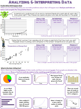 NGSS Practice: Analyzing and Interpreting Data