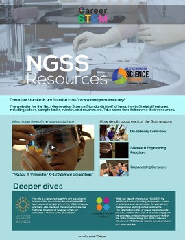 NGSS Quick Start Guide