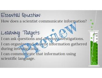 NGSS SEP 1.Asking Questions/3.Plan Investigations Introduction Bundle