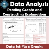 Analyzing and Interpreting Data Set #3 NGSS Interpreting Graphs and CER