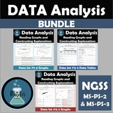 Analyzing and Interpreting Data and CER Worksheet Bundle NGSS