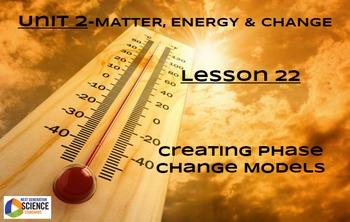 NGSS/STEM Lesson 22-Creating Phase Change Models