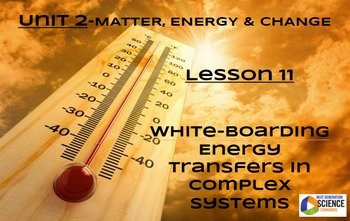 NGSS/STEM Lesson 11 Whiteboarding Energy Transfers in Complex Systems