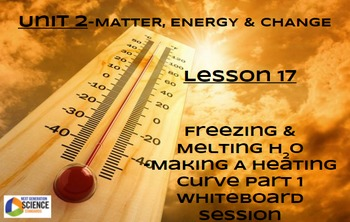 NGSS/STEM Lesson 17--Socratic Whiteboarding Session-Creating A Heating Curve