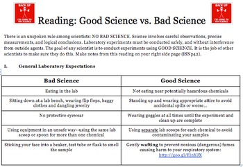NGSS/STEM Reading: Good Science vs. Bad Science--What's The Difference?