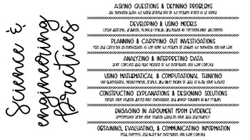 NGSS Science & Engineering Practices Clip Chart