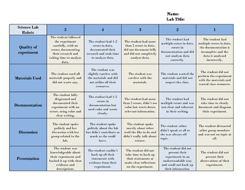 ngss science lab rubric by carmen gandy teachers pay teachers. Black Bedroom Furniture Sets. Home Design Ideas