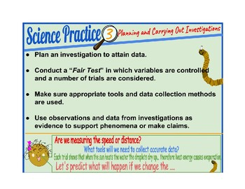 NGSS Science Practice Poster Set