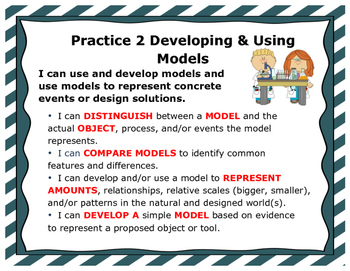 Next Generation Science and Engineering Practices Posters NGSS Grades K-2 8.5x11