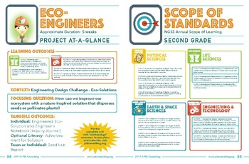 NGSS Science Unit - Project-at-a-Glance - Eco-Engineers