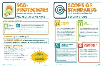 NGSS Science Unit - Project-at-a-Glance - Eco-Protectors