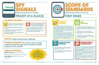 NGSS Science Unit - Project-at-a-Glance - Spy Signals - Grade 1