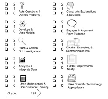 NGSS Science and Engineering Practice Standard Rubric