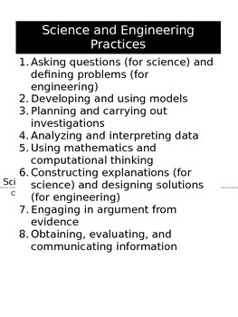 NGSS Science and Engineering Practices Flip Book