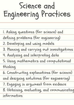 NGSS Science and Engineering Practices Notebook Sheet