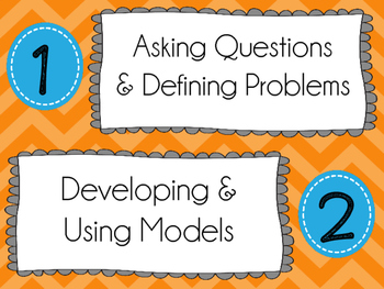 NGSS Scientific Practices Posters