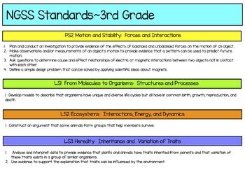 "NGSS Standards~3rd Grade ""At A Glance"""