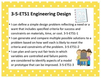 Next Generation Science and Engineering Standards Posters NGSS 4th Grade 8.5x11