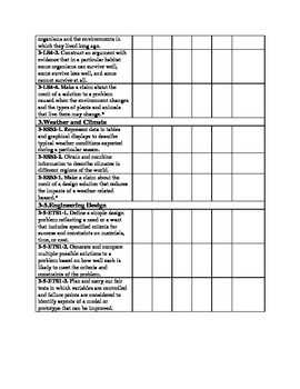 NGSS Standards checklist - Grade 3