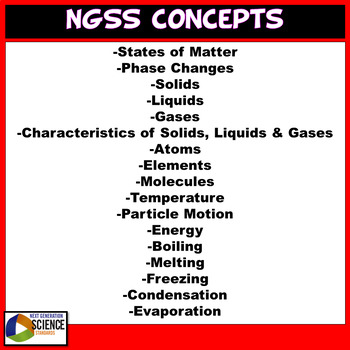 NGSS States of Matter Doodle Notes Graphic Organizer Concept Map