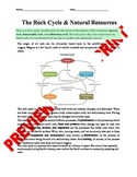 NGSS: The Rock Cycle & Natural Resources- Guided Notes, Assessment