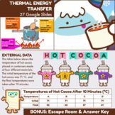 NGSS Thermal Energy Heat Transfer Lesson - conduction, con