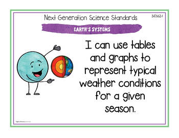 "NGSS ""I Can"" Posters & Statement Cards Third Grade Science Standards"