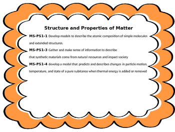 NGSS Topical Arrangement Signs- Structure & Properties of Matter (Middle School)