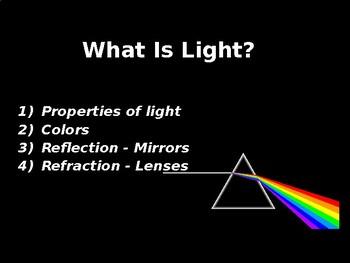 NGSS Unit 3 Lesson 3: Light Traveling Through Transparent,Translucent, & Opaque