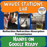 NGSS MS-PS4-1 MS-PS4-1 Waves Light Stations Electromagnetic Phenomena