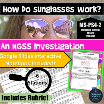 NGSS Waves Reflected Absorbed Transmitted Modeling Sunglasses MS-PS4-2