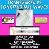 NGSS Waves: Transverse Vs. Longitudinal Lab Close Reading Editable PowerPoint