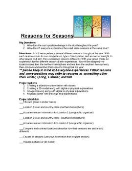 NGSS seasons and Earth's tilt