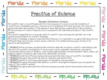 NGSSS Fifth Grade Science Standards Checklist