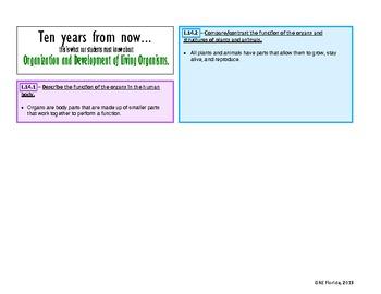 NGSSS Organization/Development of Living Organisms Teacher Guide
