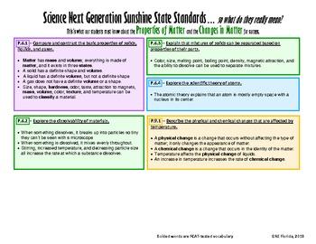 NGSSS Properties of Matter/Changes in Matter Teacher/Student Bundle
