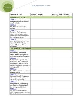 NGSS Social Studies Standards for 3rd Grade