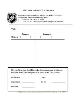 NHL Stem and Leaf Creation