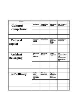 N.I.C.E. (9 indicators of cultural environments)