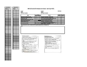 NICHQV Vanderbilt Assessment Scoring Assistant, Combined P