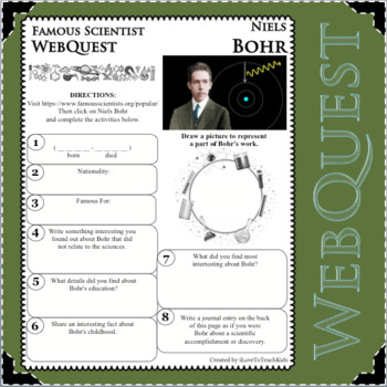 NIELS BOHR - WebQuest in Science - Famous Scientist - Differentiated