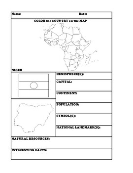 NIGER COUNTRY RESEARCH WORKSHEET
