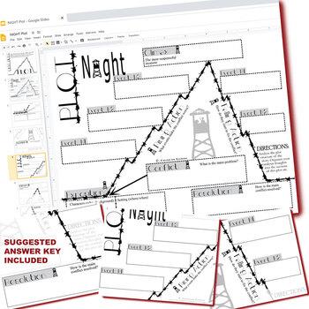 NIGHT Plot Chart - Freytag's Pyramid (Created for Digital)